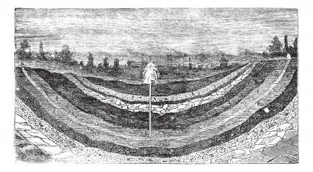 confined: Old engraved illustration of artesian aquifer or artesian well, site which is for the establishment of the artesian well. Industrial encyclopedia E.-O. Lami ? 1875.
