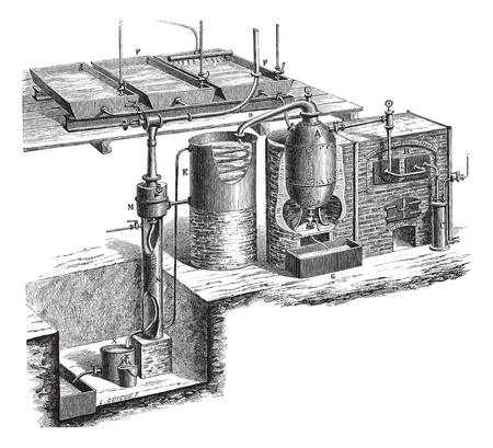 destilacion: Ilustraci�n del Antiguo grabado de la destilaci�n al vac�o para aparatos de agua. Industrial enciclopedia E.-O. Lami - 1875. Vectores