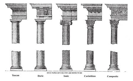 colonna romana: Cinque tipi di incisione vecchia architettura antica colonna. Vector, inciso illustrazione che mostra un toscano, dorico, colonna ionica, corinzio e composito greca e romana Vettoriali