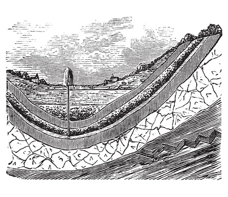 Artesian well or artesian aquifer vintage engraving. Old vintage engraved illustration of the inside of an artesian wel, showing the different layers under the earth. Vector