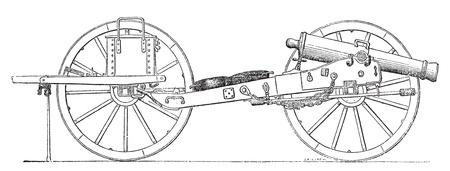 Field gun vintage engraving. Old engraved illustration of a field gun. Çizim