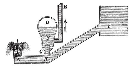 idraulico: Idraulico Ram o Hydram, incisione vintage. Old illustrazione incisa di un pistone idraulico. Vettoriali
