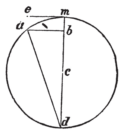 mathematical: Centrifugal force vintage engraving. Old engraved illustration of a mathematical diagram.