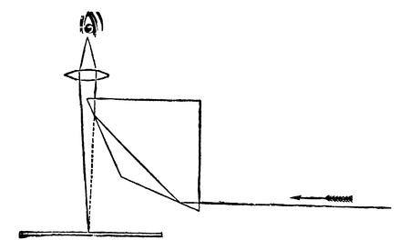 Caméra lucida ou Light chambre, vendange, gravure. Ancien illustration gravé de la caméra lucida un dispositif optique historique utilisé pour le dessin Vecteurs