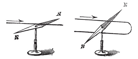 galvanometer: Two Single needle galvanometer, vintage engraved illustration of Single needle galvanometer, isolated against a white background. Illustration