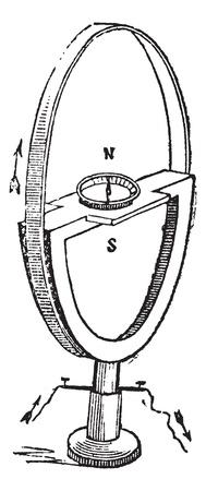 magnetismo: Galvanómetro de tangente, grabado vintage. Antigua ilustración grabada de galvanómetro de tangente, aislado en un fondo blanco. Vectores