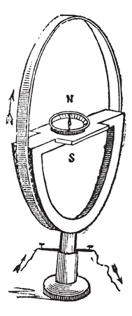 tangent: Tangent galvanometer, vintage engraving. Old engraved illustration of Tangent galvanometer, isolated on a white background. Illustration