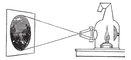 Magic lantern or Laterna Magica vintage engraving. Old engraved illustration of Magic lantern an early type of image projector.