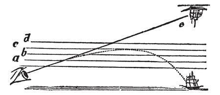 mirage: Superior mirage, vintage engraved illustration. Optical illusion of Water mirage. Trousset encyclopedia (1886 - 1891).
