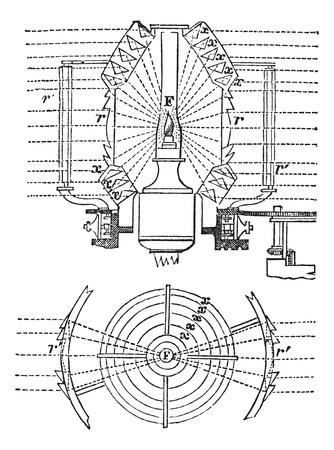 Fresnel Lens, vintage engraved illustration. Trousset encyclopedia (1886 - 1891).