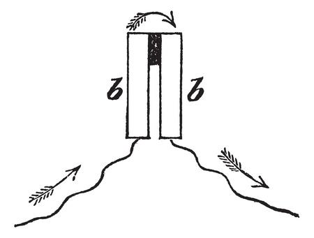 Fig 2. Selenium element used in a photophone. vintage engraved illustration.Trousset encyclopedia (1886 - 1891).