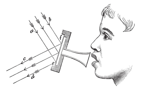 Fig. 4. The mirror aperture, vintage engraved illustration.Trousset encyclopedia (1886 - 1891).