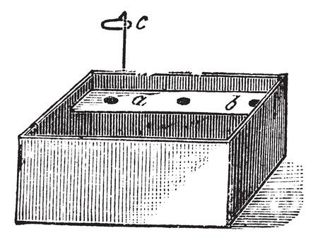trough: Pneumatic Trough, vintage engraved illustration. Trousset encyclopedia (1886 - 1891).