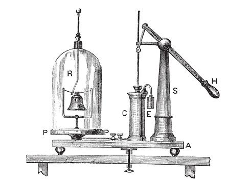 Simple Pneumatic Machine, vintage engraved illustration. Trousset encyclopedia (1886 - 1891). Vectores