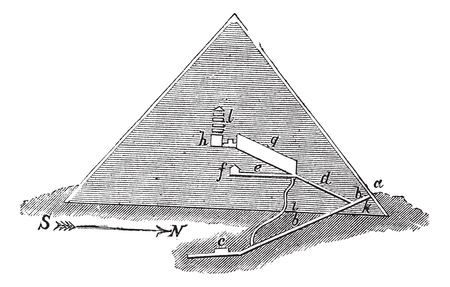 Section of the Great Pyramid. - A. input b. passage; c. primitive burial chamber, d, e, parts f, Queen's chamber, g, great gallery, h, king's chamber, i, shift k, entry made ??by Caliph Al-Mamoun, l, small rooms, vintage engraved illustration. Trousset en Vector