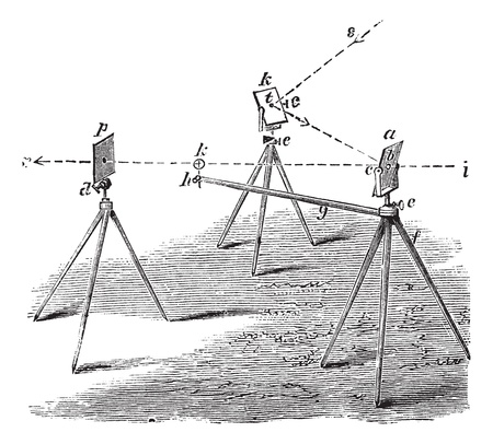 signalling device: Heliograph, vintage engraving. Old engraved illustration of Heliograph which is used by militaries.