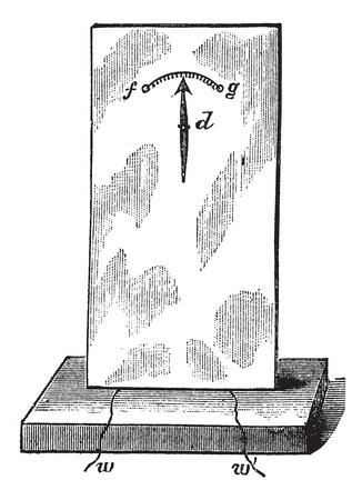 telegraph: Fig. 4. - Single needle telegraph, vintage engraved illustration. Trousset encyclopedia (1886 - 1891).