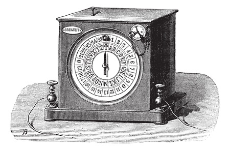 telegraph: Receivers dial telegraph, vintage engraved illustration. Retro receivers dial telegraph. Trousset encyclopedia (1886 - 1891). Illustration