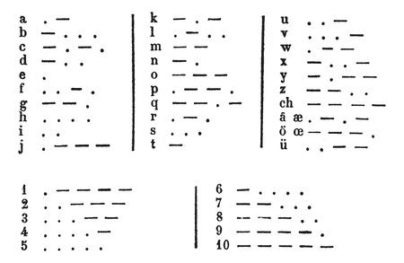 telegraphy: Morse Sistema di codifica in telegrafia, vintage illustrazione inciso. Codice Morse. Trousset enciclopedia (1886 - 1891). Vettoriali