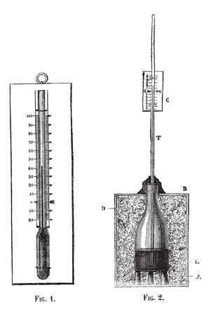 magasin pittoresque: Fig.1 Thermometer, Fig. 2 . Home-made Thermometer, vintage engraved illustration. Thermometers isolated on white. Magasin Pittoresque 1875. Illustration