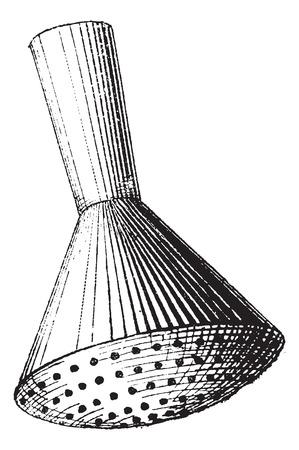 スプリンクラー ヘッド、ビンテージ図は刻まれています。辞書の単語との事 - Larive、フルーリ - 1895年。
