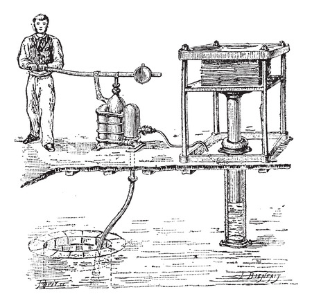 Old engraved illustration of Hydraulic press with one person working with it. Dictionary of words and things - Larive and Fleury ? 1895 Ilustrace