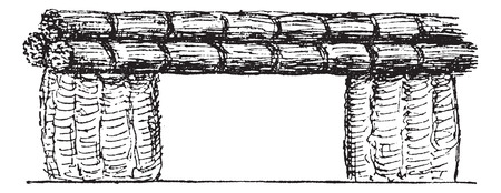 artillery: Old engraved illustration of Sausage (artillery). Dictionary of words and things - Larive and Fleury ? 1895
