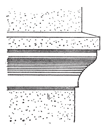 Heel, in Architecture, vintage engraved illustration. Dictionary of Words and Things - Larive and Fleury - 1895 Illustration
