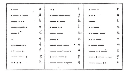 Alphabet morse codes, vintage engraved illustration. Dictionary of words and things - Larive and Fleury - 1895.