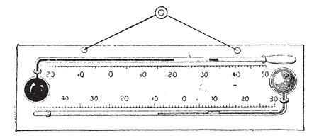 white bacground: Escala Term�metro, cosecha ilustraci�n grabada. Diccionario de palabras y las cosas - Larive y Fleury - 1895. Vectores