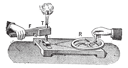 macroscopic: Thermodynamic, vintage engraved illustration. Dictionary of words and things - Larive and Fleury - 1895.