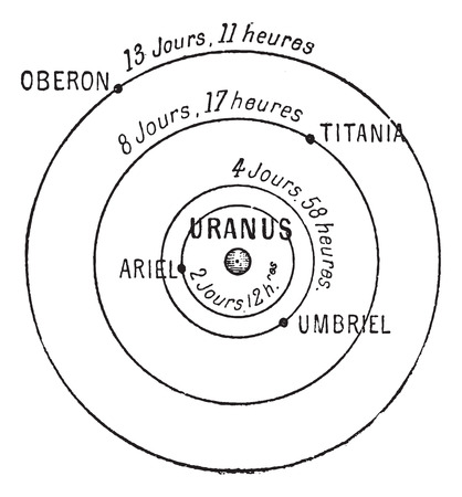 Uranus (center), showing moons Ariel, Umbriel, Titania and Oberon, vintage engraved illustration. Dictionary of Words and Things - Larive and Fleury - 1895