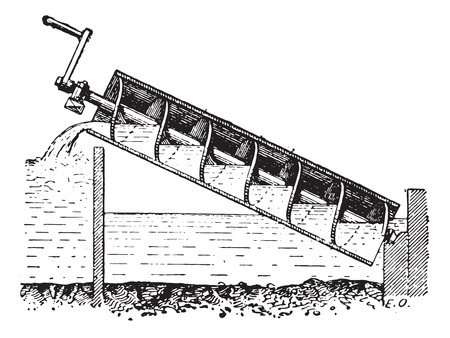 Archimedes screw or Archimedean screw or screwpump, vintage engraved illustration. Dictionary of words and things - Larive and Fleury - 1895.