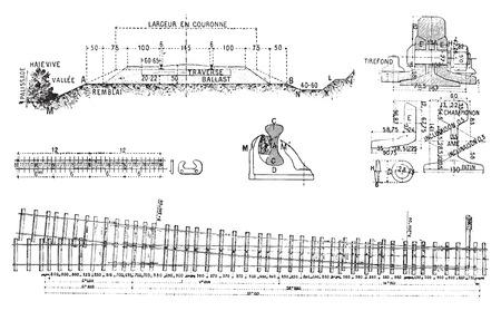Spoorwegen, vintage gegraveerde illustratie. Woordenboek van woorden en dingen - Larive en Fleury - 1895.