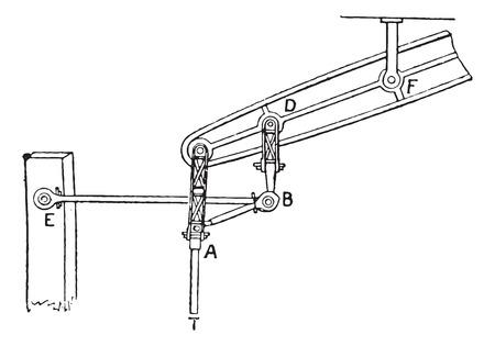 Parallellogram watt, vintage gegraveerde illustratie. Woordenboek van woorden en dingen - Larive en Fleury - 1895.