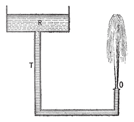 conduit: Fountain, vintage engraved illustration. Dictionary of words and things - Larive and Fleury - 1895. Illustration
