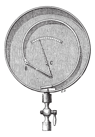 Bourdon Pressure Gauge, vintage engraved illustration. Dictionary of Words and Things - Larive and Fleury - 1895
