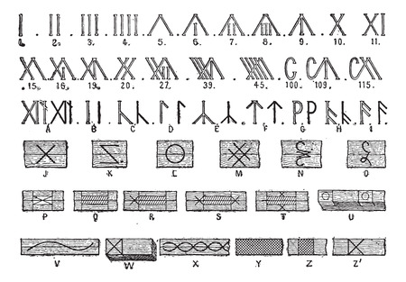 germanic: Runes, showing their Latin Alphabet Equivalent, vintage engraved illustration. Dictionary of Words and Things - Larive and Fleury - 1895