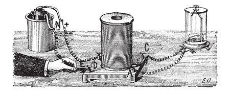 magnetismo: Induzione elettromagnetica, vintage illustrazione inciso. Dizionario di parole e cose - Larive e Fleury - 1895