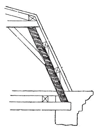 strut: Strut (framework), vintage engraved illustration. Dictionary of words and things - Larive and Fleury - 1895.