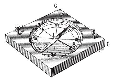 telescopic: Circumferentor o comp�s del top�grafo, cosecha ilustraci�n grabada. Diccionario de palabras y las cosas - Larive y Fleury - 1895 Vectores