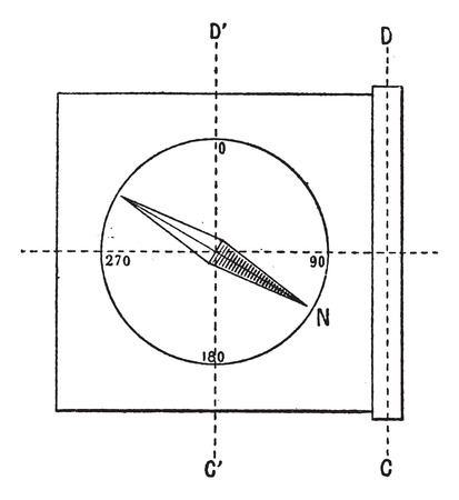 Circumferentor or Surveyor's Compass, vintage engraved illustration. Dictionary of Words and Things - Larive and Fleury - 1895 Vektoros illusztráció