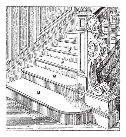 comprising: Steps, comprising a Staircase, vintage engraved illustration. Dictionary of Words and Things - Larive and Fleury - 1895