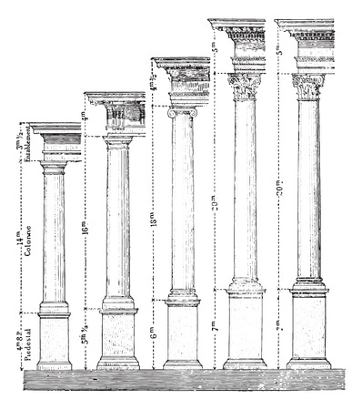 Five orders of Architecture, vintage engraved illustration. Dictionary of words and things - Larive and Fleury - 1895.