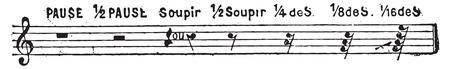 残りの部分 (音楽)、ヴィンテージの刻まれた図。辞書の単語との事 - Larive、フルーリ - 1895年。