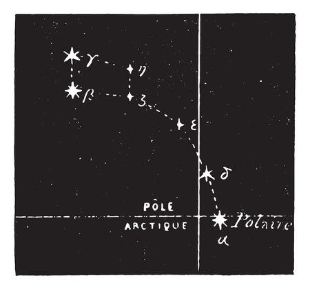 arctic: Polar star, vintage engraved illustration. Dictionary of words and things - Larive and Fleury - 1895.