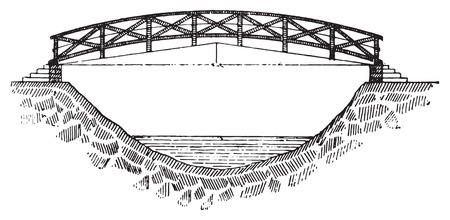 Footbridge, vintage engraved illustration. Dictionary of words and things - Larive and Fleury - 1895. Illustration