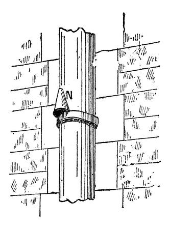 Downspout 鼻ビンテージ図を刻まれています。辞書の言葉や物事 - Larive 氏 - 1895