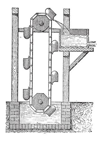 Noria, con cubos unidos, vintage, ilustración, grabado. Diccionario de palabras y las cosas - Larive y Fleury - 1895 Ilustración de vector