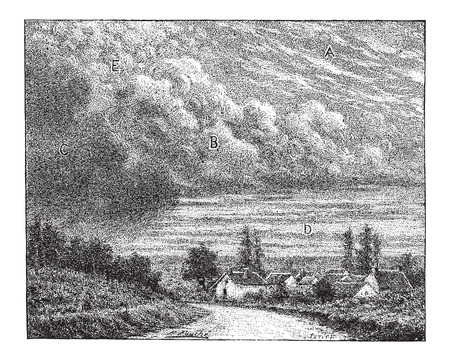 clouds: Cloud, showing types (A) Cirrus, (B) Cumulus, (C) Nimbus, (D) Stratus, and (E) Cirrocumulus, vintage engraved illustration. Dictionary of Words and Things - Larive and Fleury - 1895